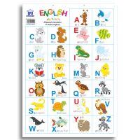 Plansa Editura DPH, Alfabetul animalelor in limba engleza