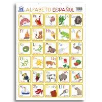 Plansa Editura DPH, Alfabetul ilustrat al limbii spaniole