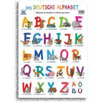 Plansa Editura DPH, Alfabetul animalelor in limba germana
