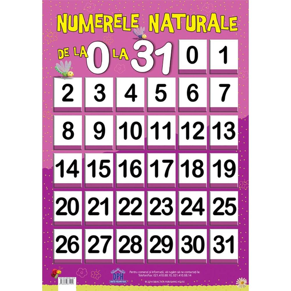 Plansa Editura DPH, Numerele naturale de la 0 la 31