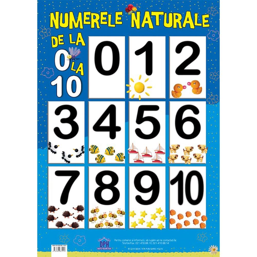 Plansa Editura DPH, Numerele naturale de la 0 la 10